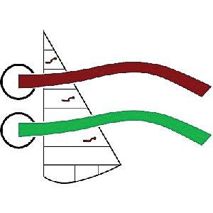 windicator (air flow tels